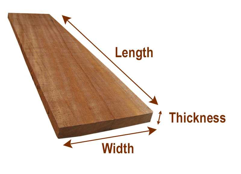 Learn How to Take Measurements while woodworking