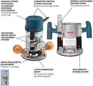 Bosch 1617EVSPK 2.25HP Plunge & Fixed-Base Router View 1