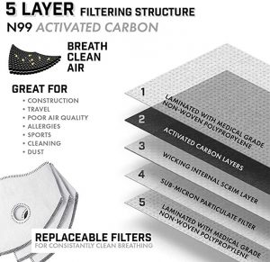 UltraTac Dust Mask with Activated Carbon Filters View 2