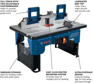 Bosch RA1141 Router Table View 1