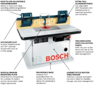 Bosch RA1171 Cabinet Style Router Table View 1